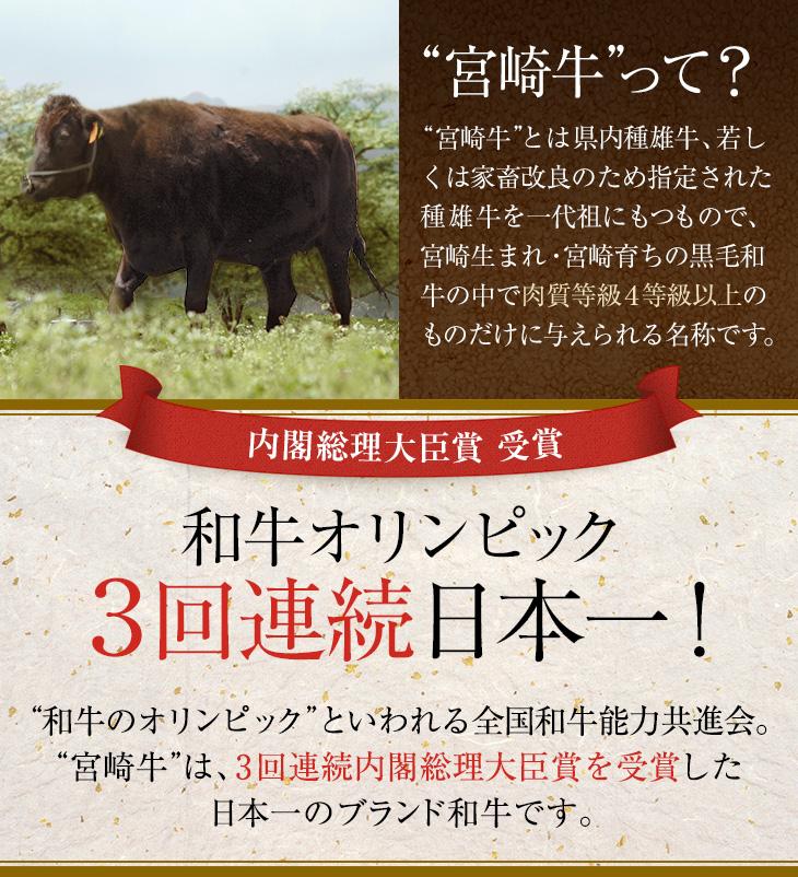 宮崎和牛 の歴史