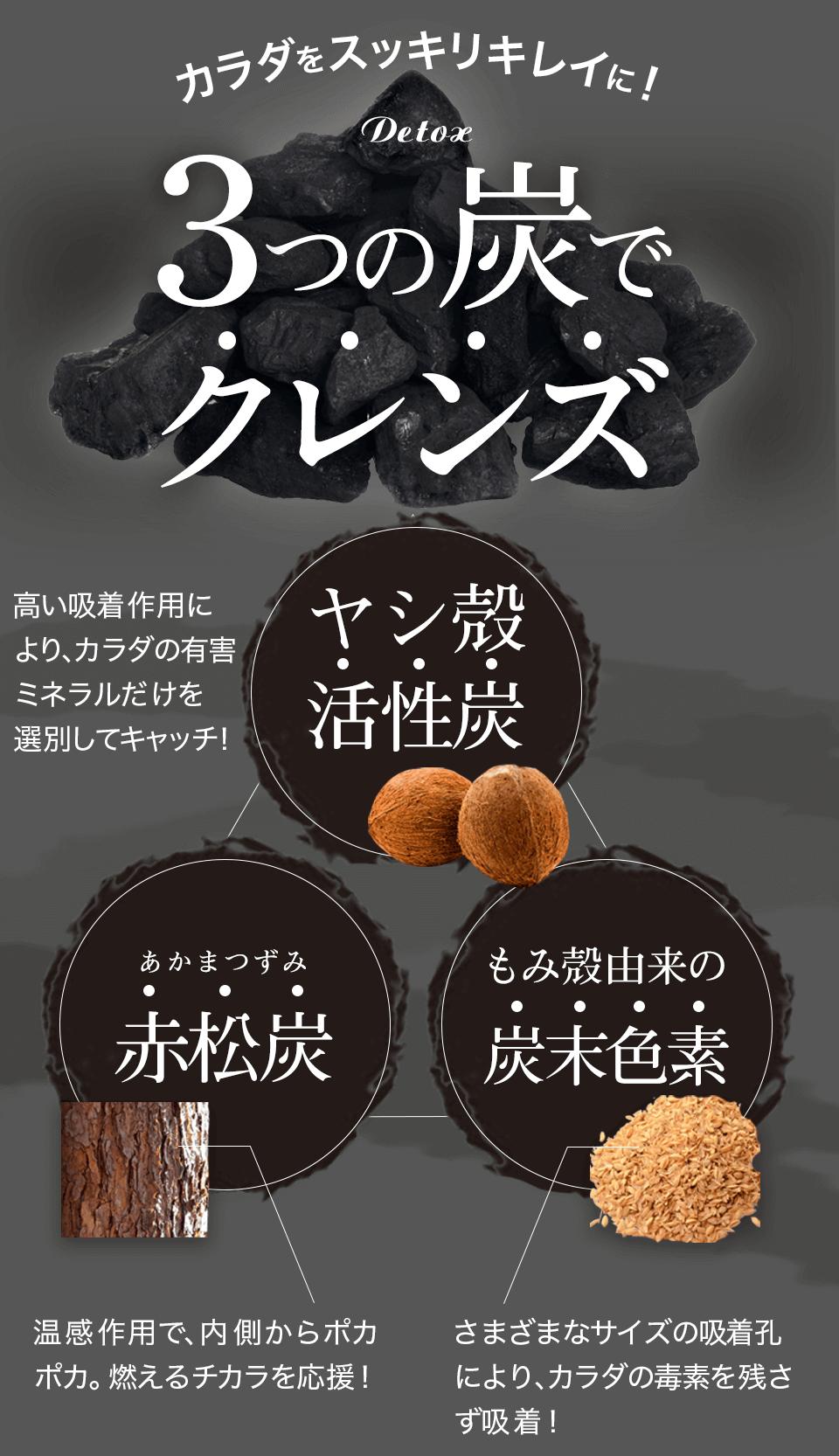 黒汁クレンズ ダイエット 炭成分効果