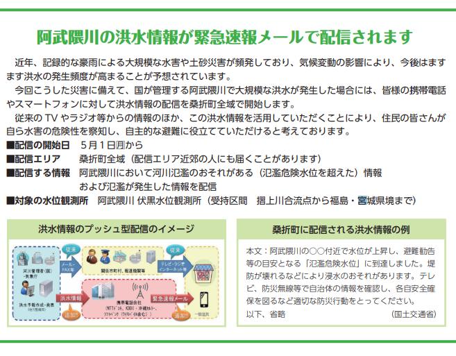 ふるさと納税福島県 台風対策